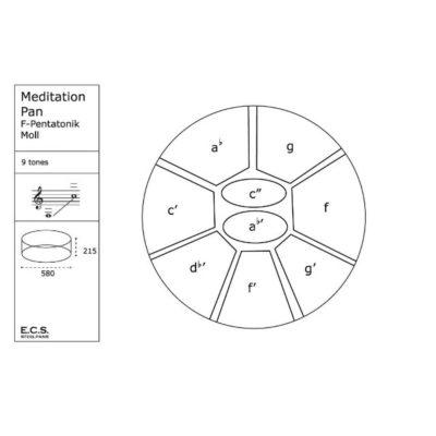 ECS_4b_meditationFmoll