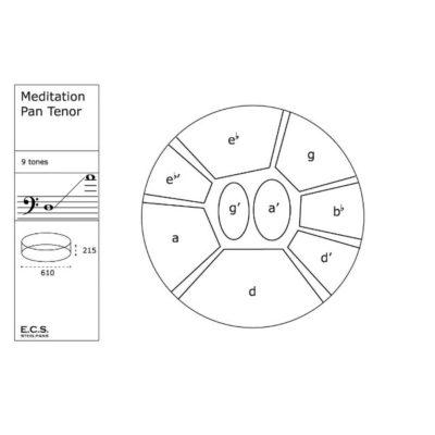 ECS_4c_MeditationPanTenor Layout