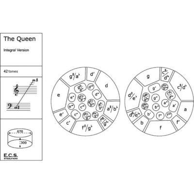 ECS BM4 TheQueen Steeldrum Layout