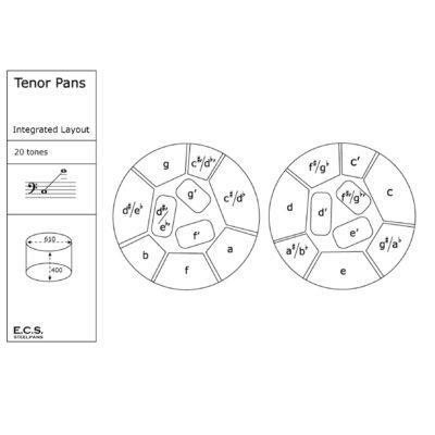 ECS 7 TenorPan Layout